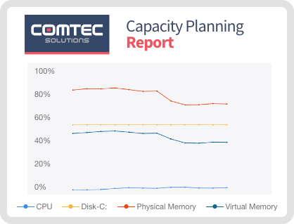 Capacity Planning Report