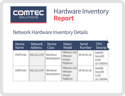 Hardware Inventory Report